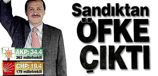 AKP tek başına iktidar