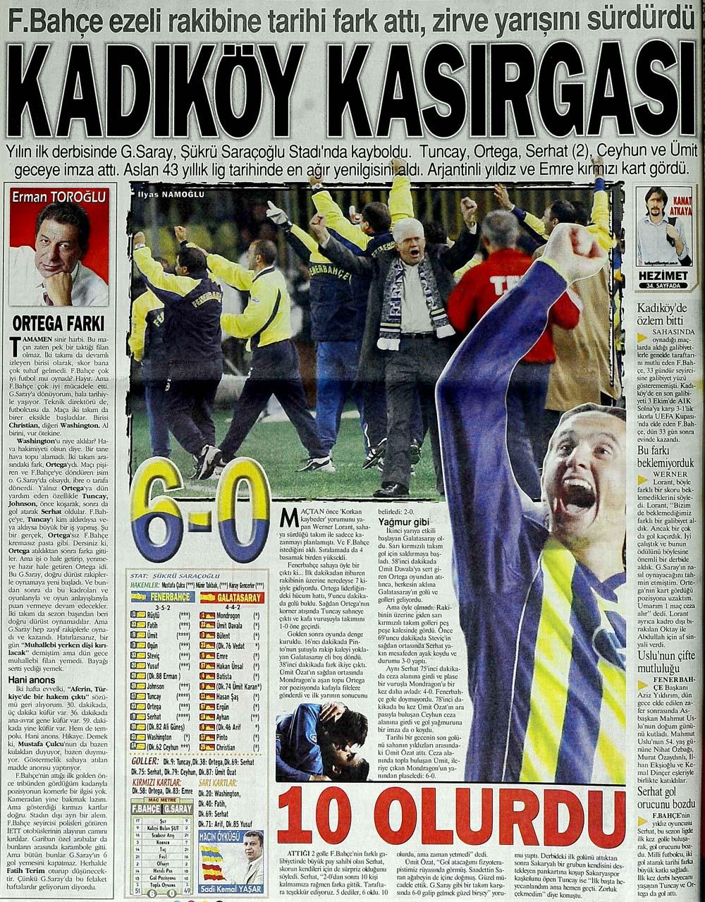 Kadıköy Kasırgası 6-0