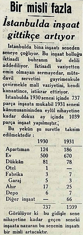 İstanbulda inşaat gittikçe artıyor