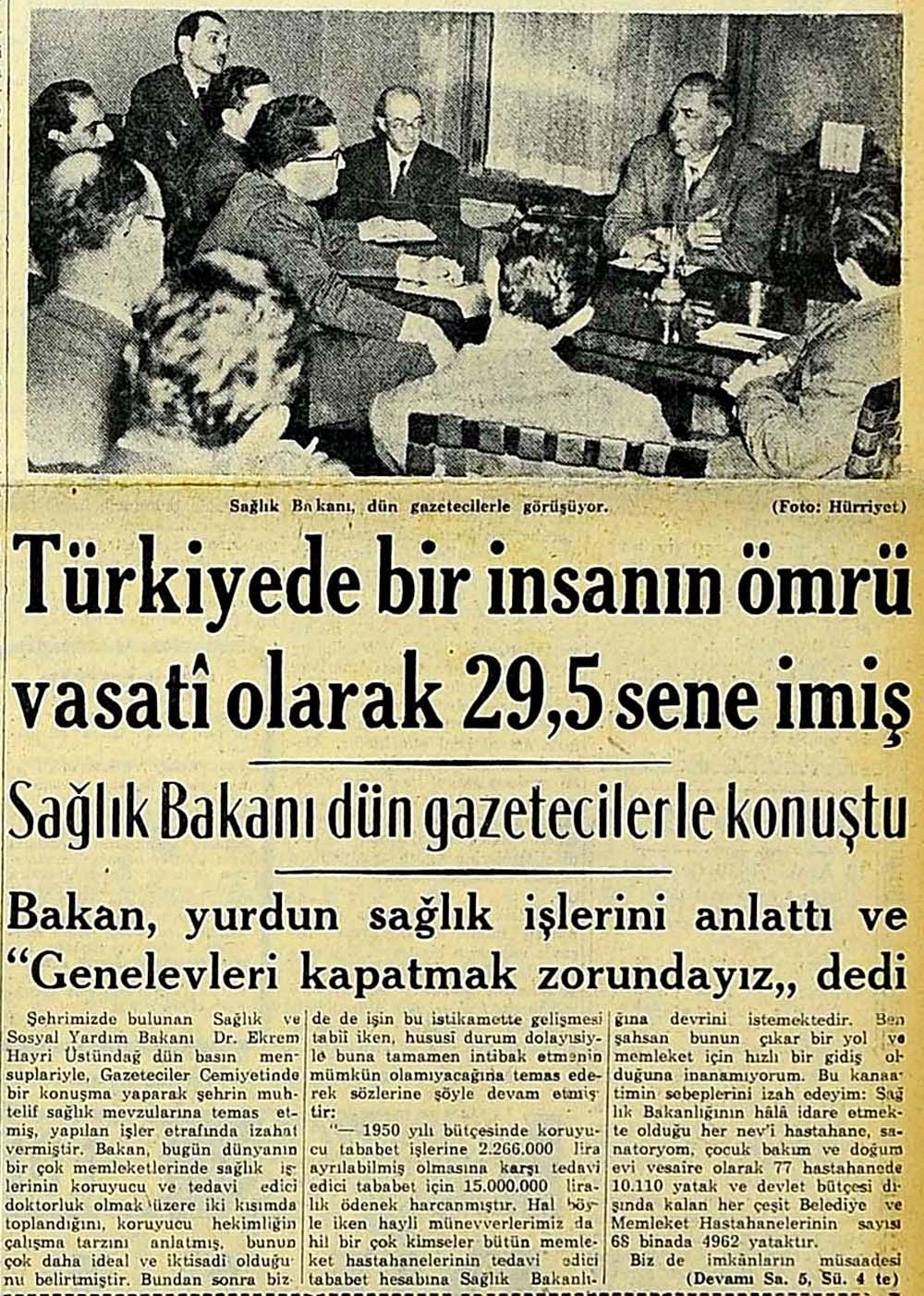 Türkiyede bir insanın ömrü vasati olarak 29,5 sene imiş