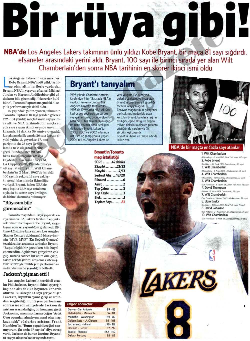 Kobe Bryant, bir maça 81 sayı sığdırdı, efsaneler arasındaki yerini aldı