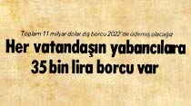 Her vatandaşın yabancılara 35 bin lira borcu var