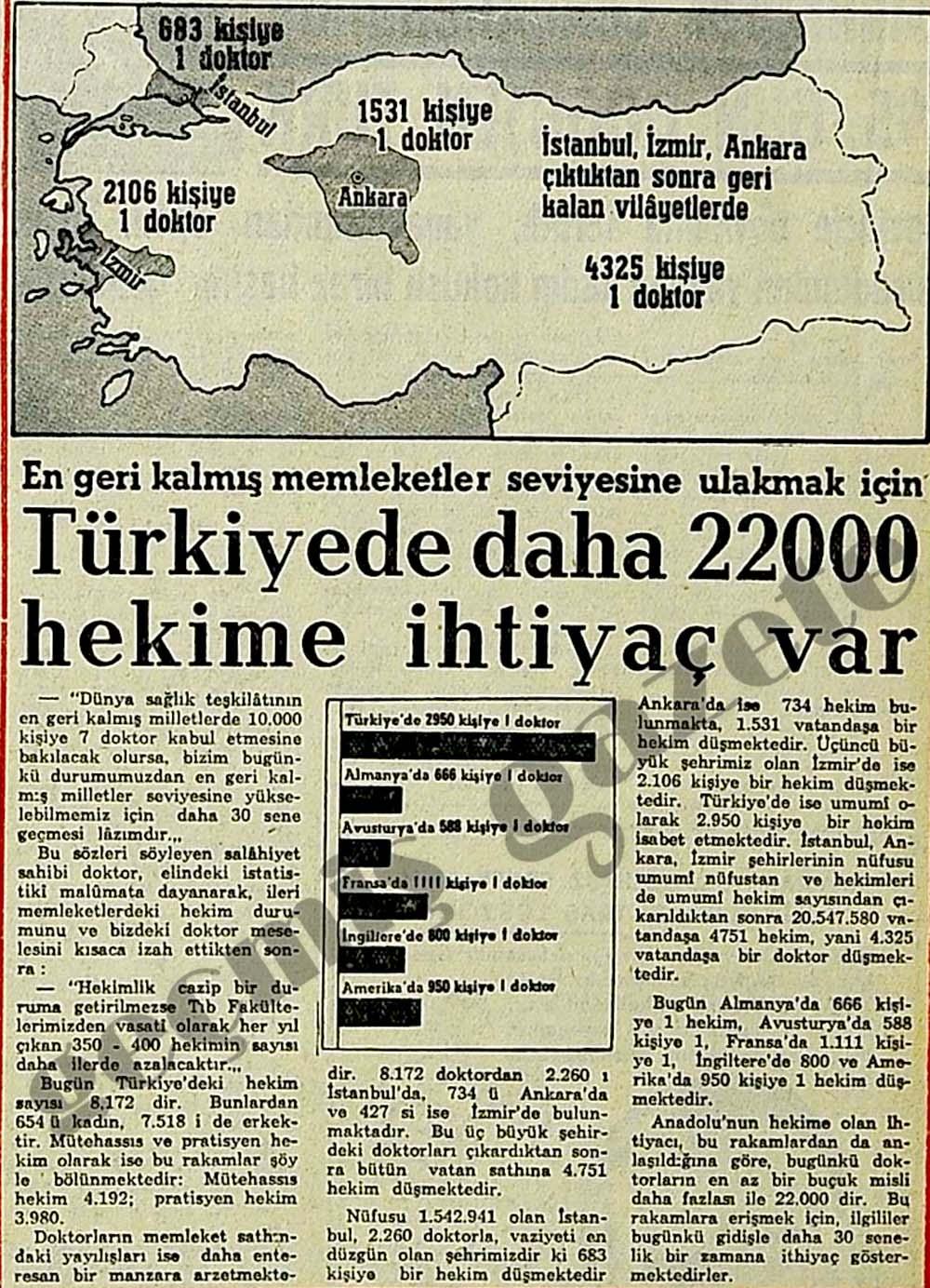 Türkiyede daha 22000 hekime ihtiyaç var