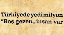 """Türkiyede yedi milyon """"Boş gezen"""" insan var"""