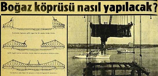 Asma köprü nasıl yapılır?