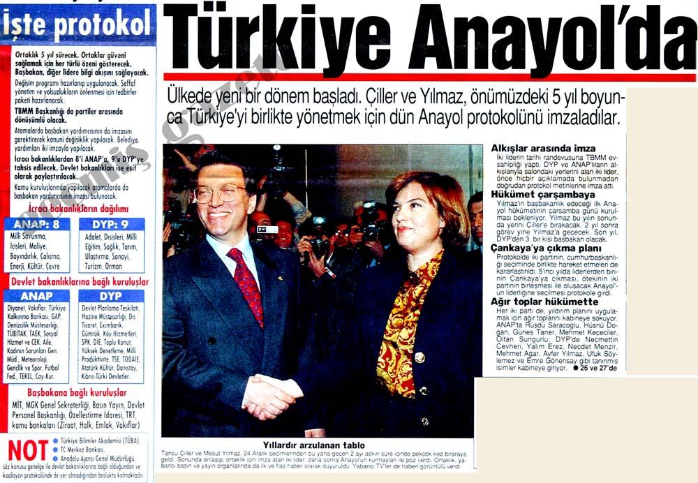 Türkiye Anayol'da