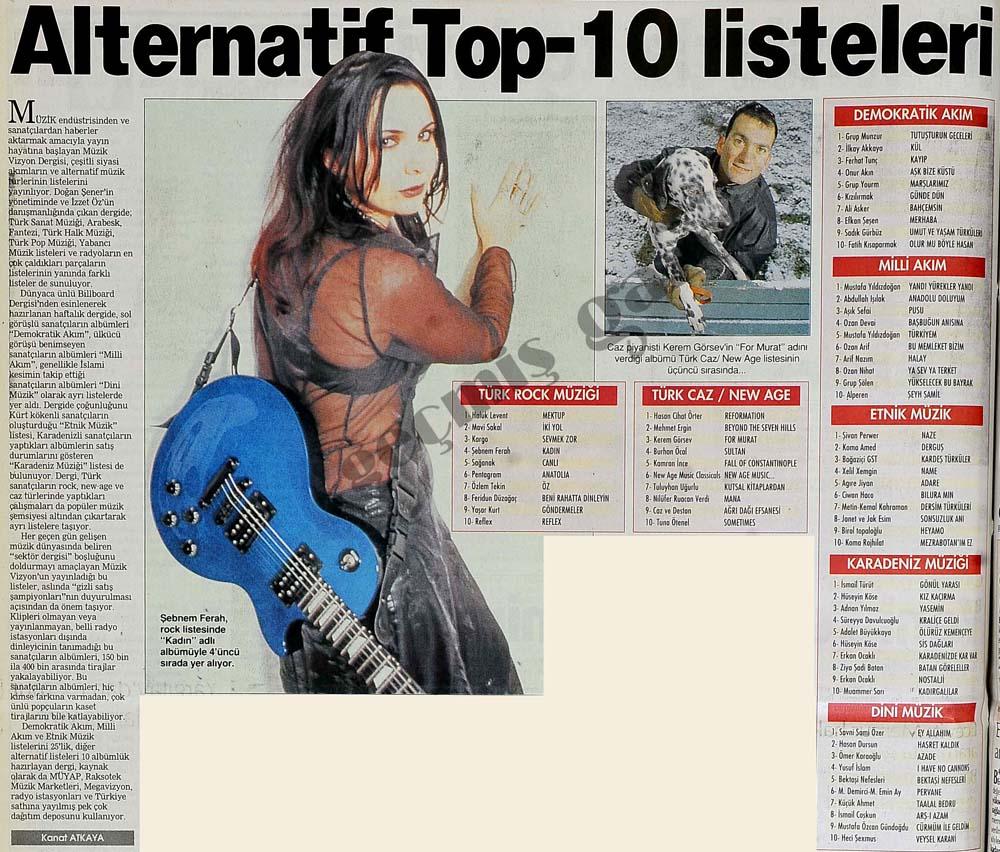Alternatif Top-10