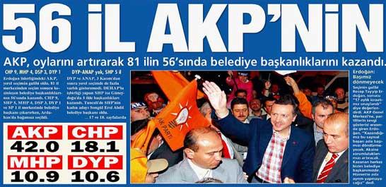 56 il AKP'nin