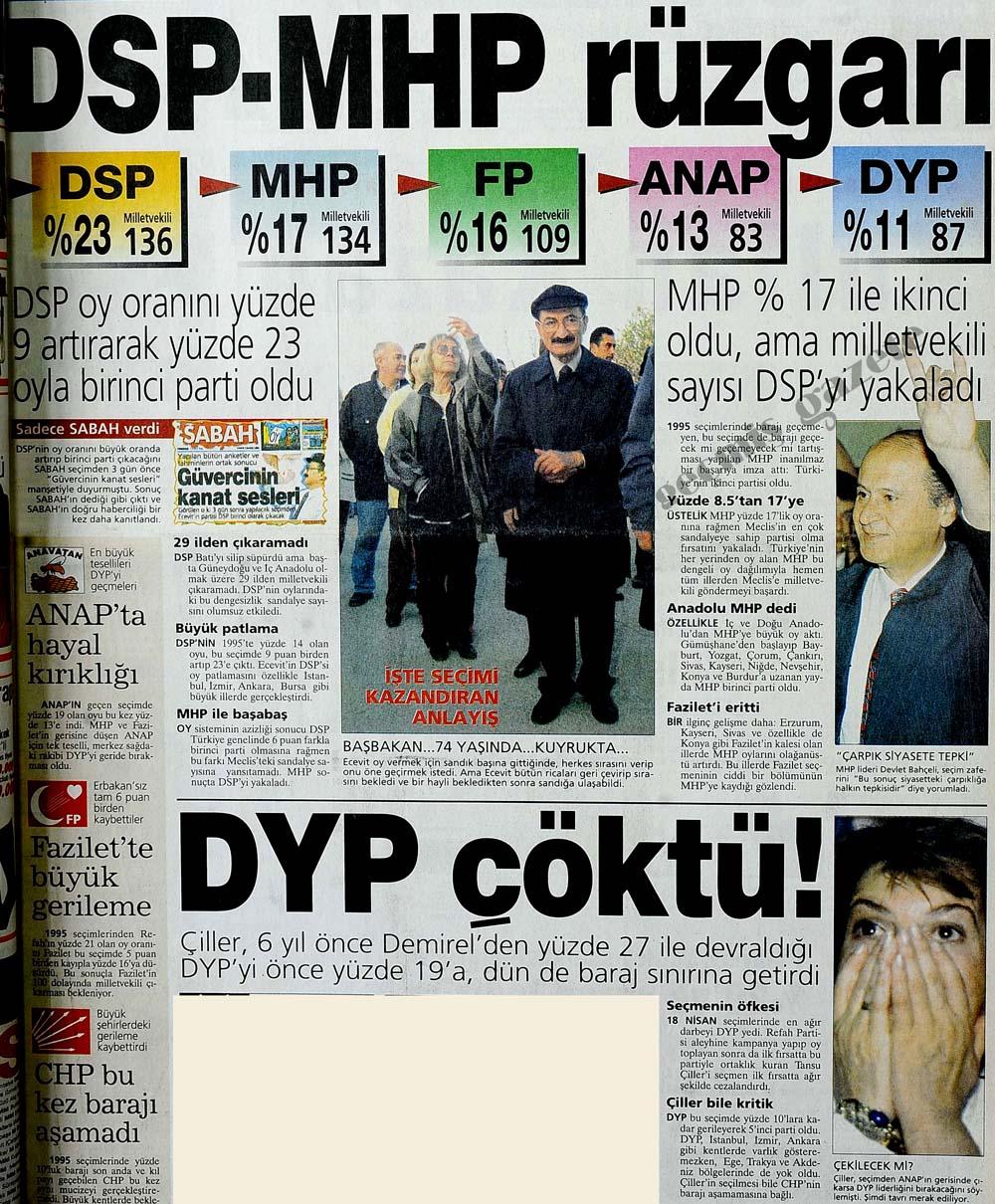 DSP-MHP rüzgarı DYP çöktü!