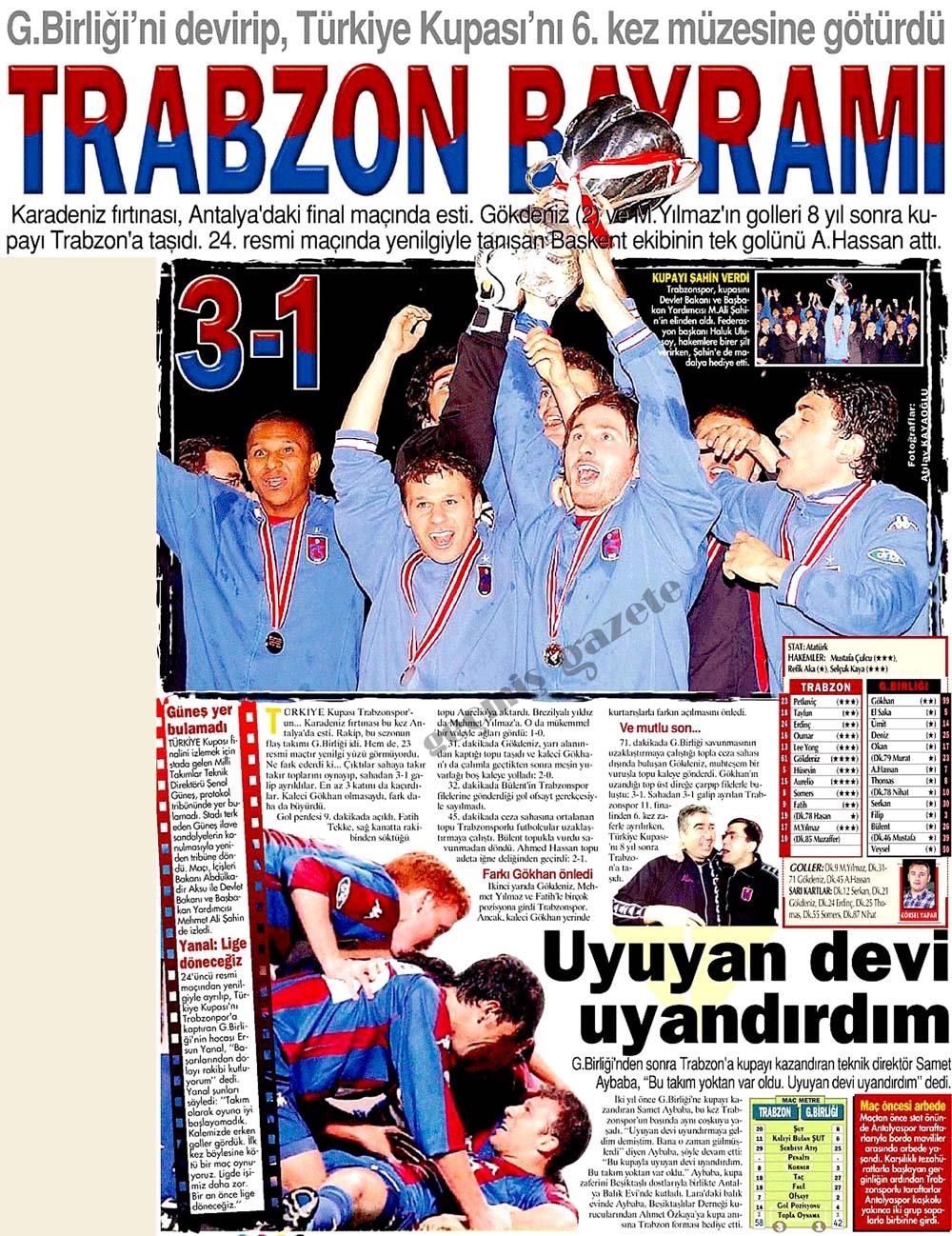 Trabzon Bayramı