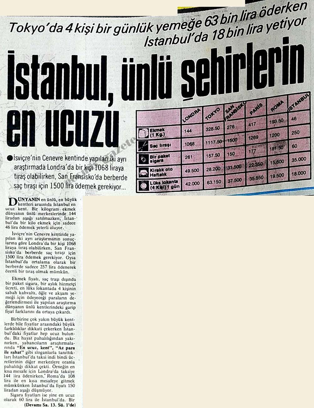 İstanbul, ünlü şehirlerin en ucuzu