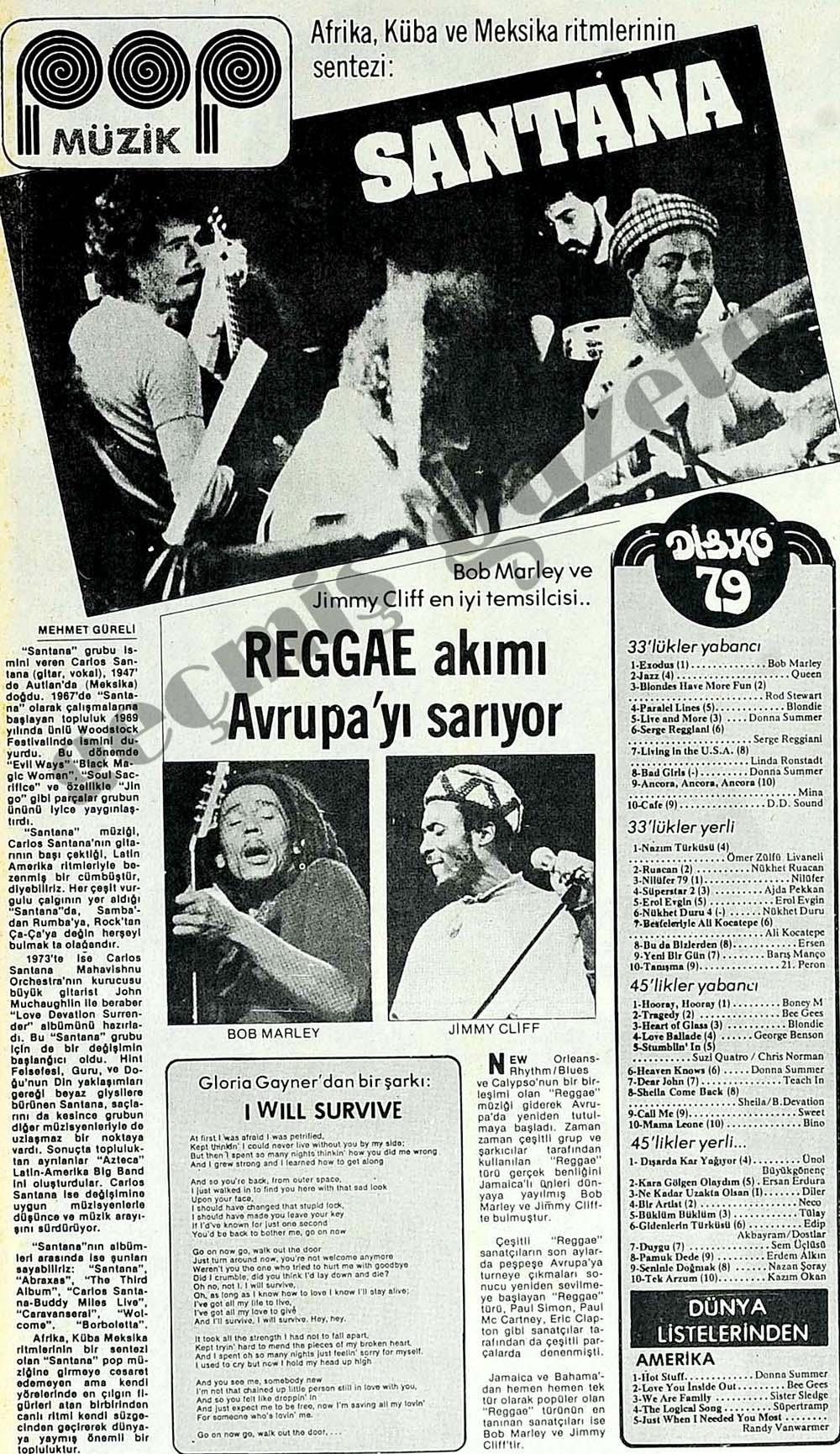 Reggae akımı