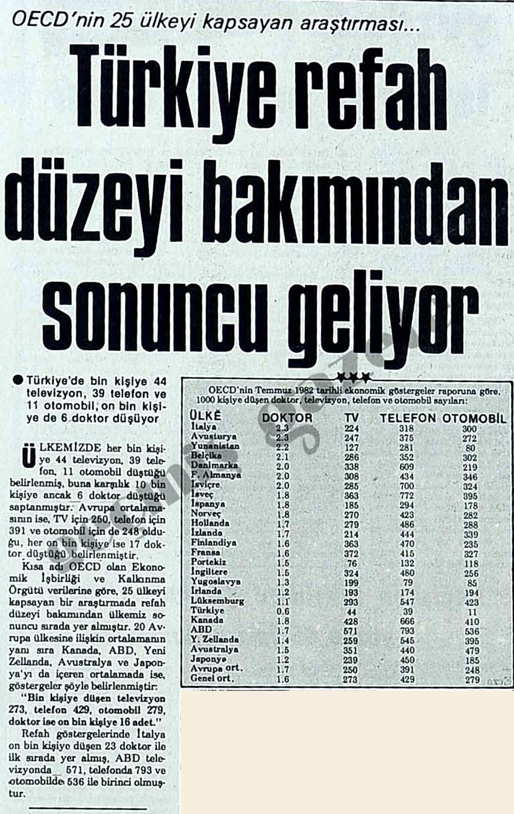Türkiye refah düzeyi bakımından sonuncu geliyor
