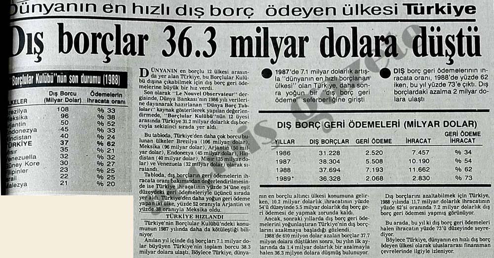 Dünyanın en hızlı borç ödeyen ülkesi Türkiye