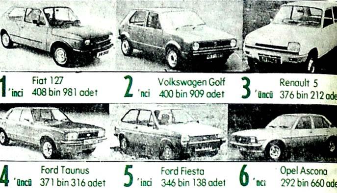 Geçen yıl Avrupa'da en çok satan otomobiller açıklandı