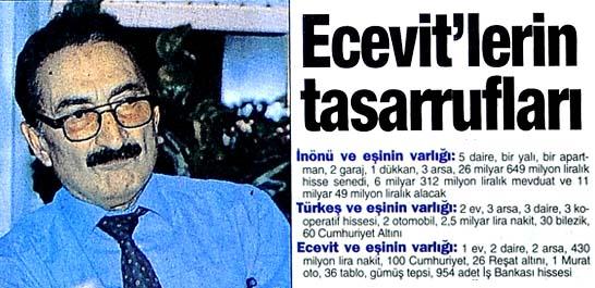 Ecevit'in tasarrufları