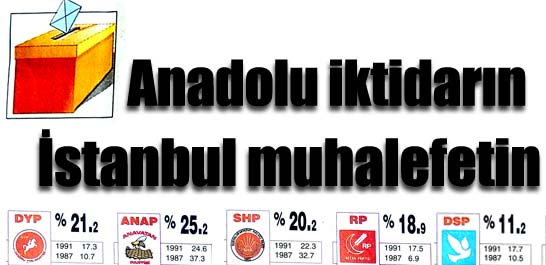Anadolu iktidarın İstanbul muhalefetin