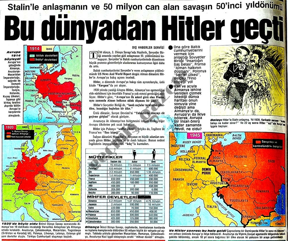 Bu dünyadan Hitler geçti