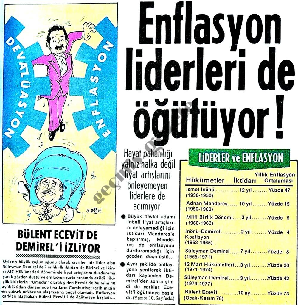 Enflasyon liderleri de öğütüyor !