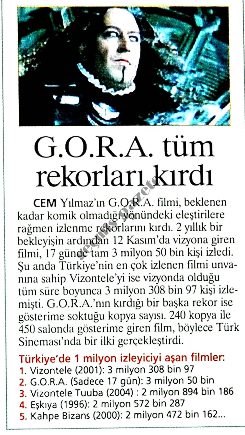 G.O.R.A. tüm rekorları kırdı