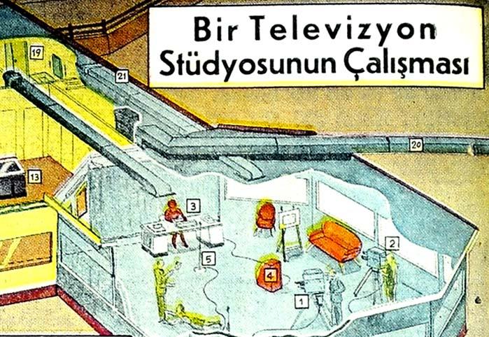 Bir televizyon stüdyosunun çalışması