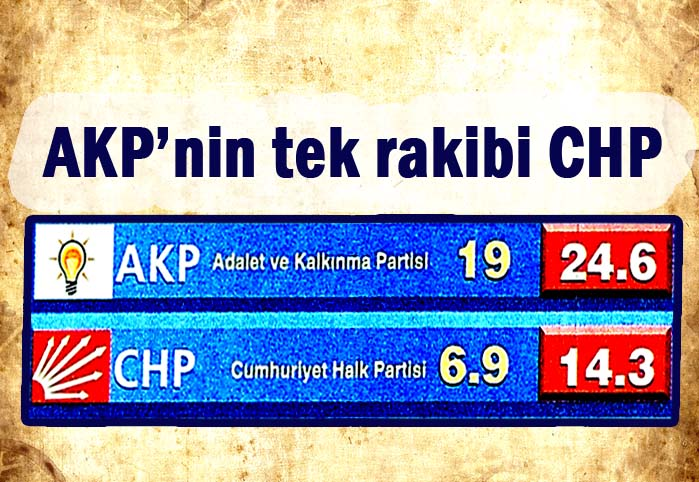 AKP'nin tek rakibi CHP