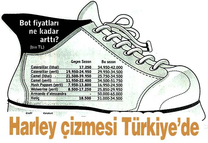 Harley çizmesi Türkiye'de