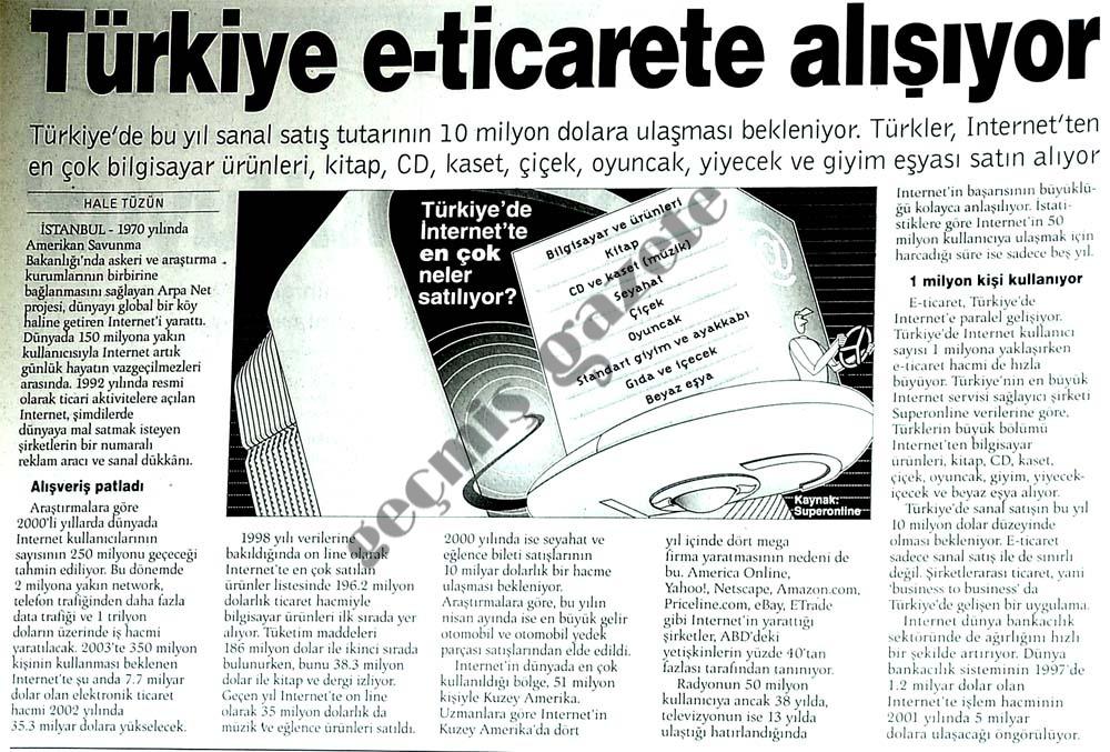 Türkiye e-ticarete alışıyor